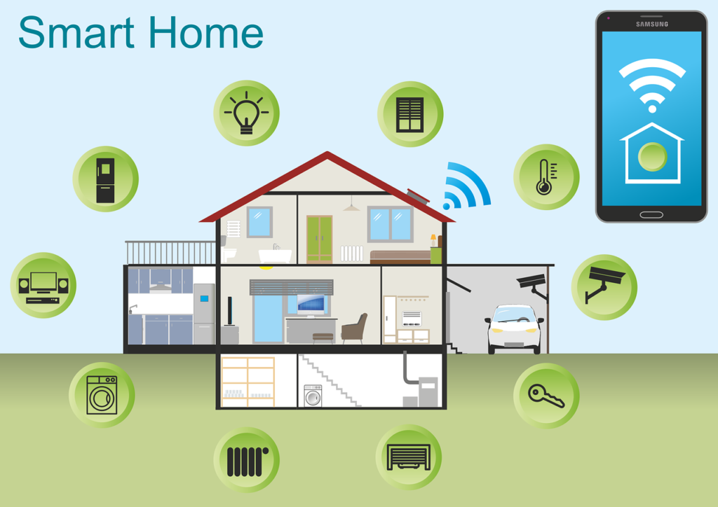 Smart home graphic with each section of the home marked with a corresponding smart technology feature.